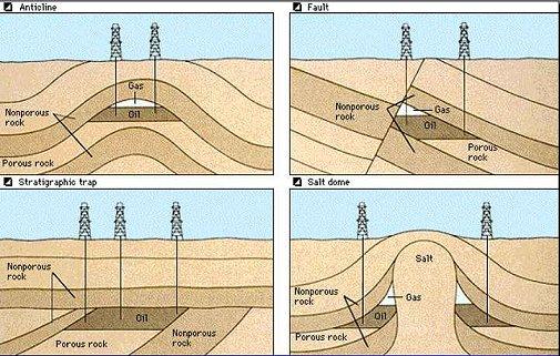 دانلود تحقیق نفتگیرها (Oil Traps)